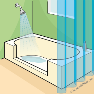 tub-cut-homeability